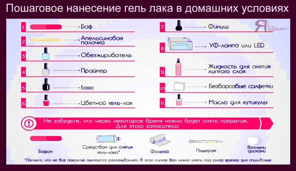 Как пользоваться гель лаком в домашних условиях